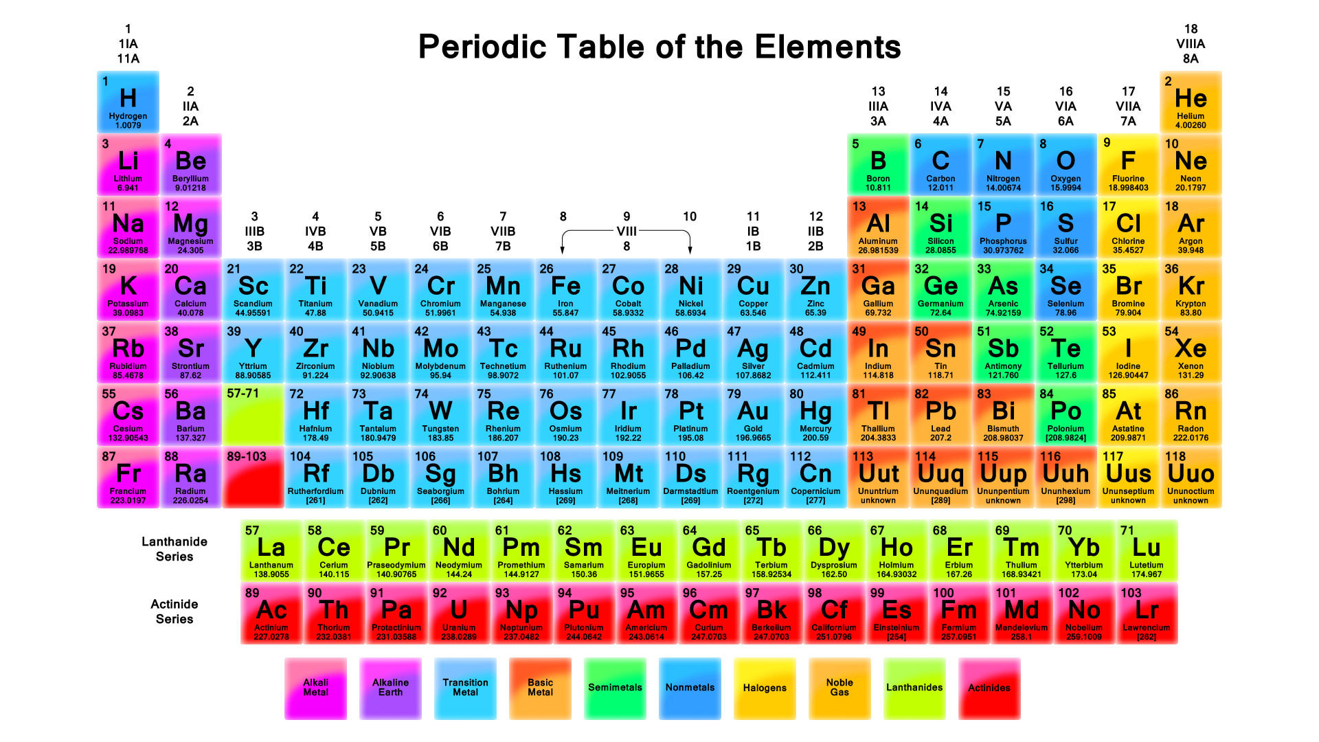 Atoms and elements anatomy physiology atoms are small but atoms are made up of even smaller particles these subatomic particles differ in mass electrical charge and position below is a gamestrikefo Choice Image