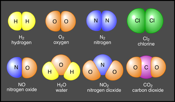 Compound Elements H2o